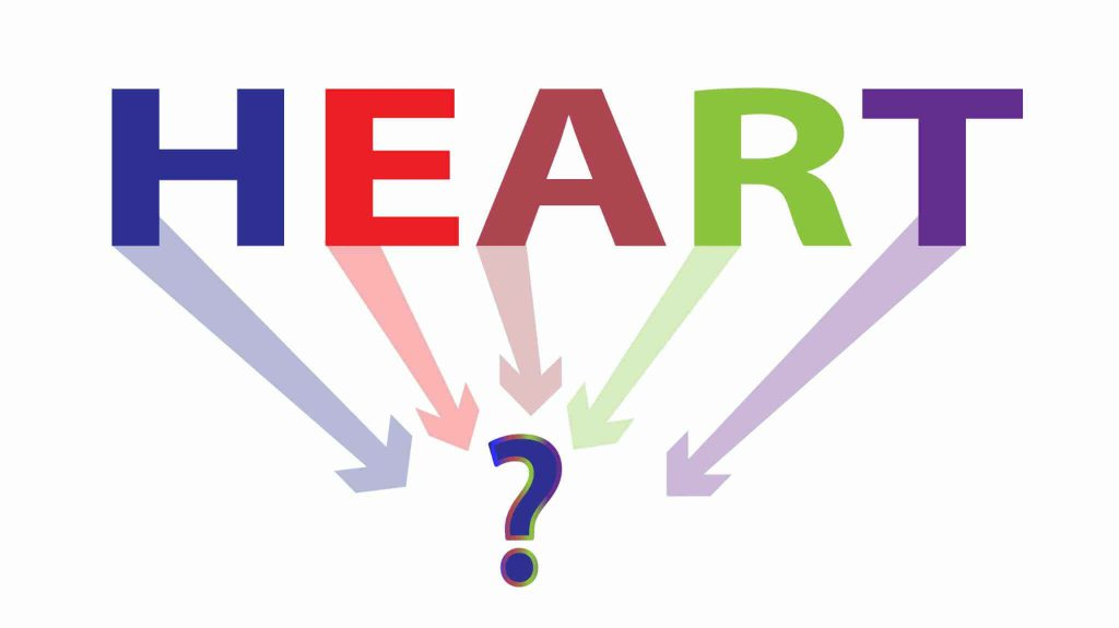 What is the HEART in Coaching With HEART graphic